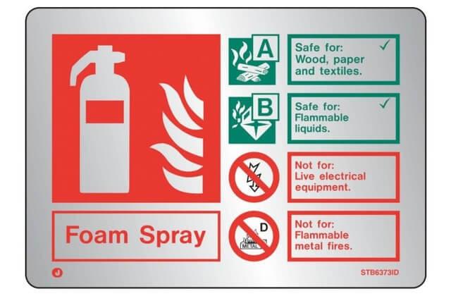 Fire Extinguisher safety symbols lab