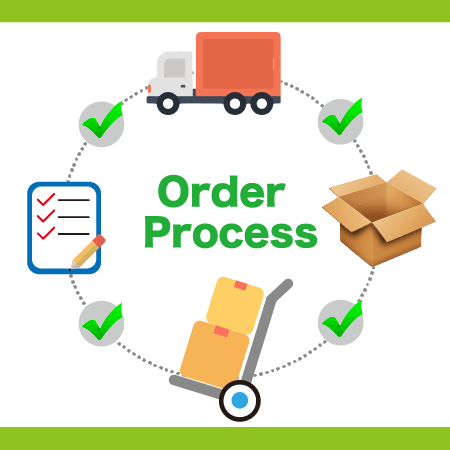 Smooth Ordering Process