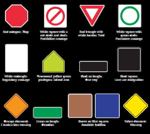 meaning of different warning signs shapes